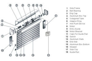 parts- Aus Window Roller Shutters